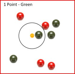 1point how to play bocce