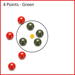 4points how to play bocce